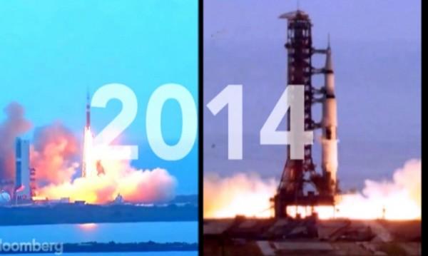2014-а прилича на 60-те години на миналия век