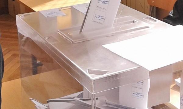 При местен вот днес: ГЕРБ с 20,2%, БСП с 12,8%