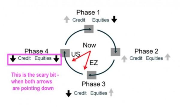 Тик-так, тик-так, иде нов икономически срив