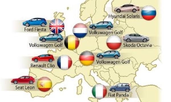 Какви нови коли харесват най-много в Европа