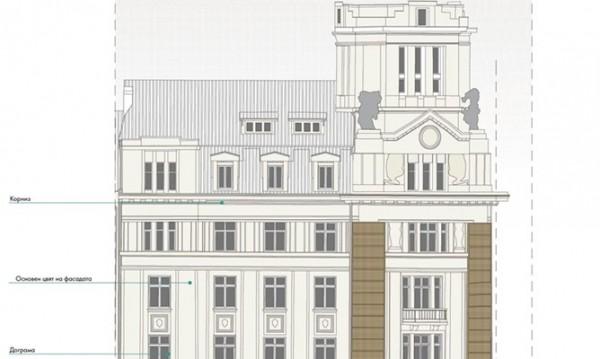 София по калъп - от цвета на сградите до мястото на рекламите