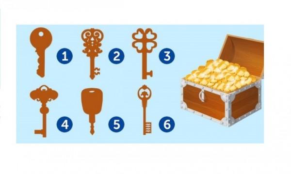 Тест: Изберете си ключ и вижте какво разкрива