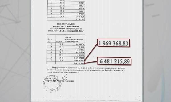 Администрацията на СУ - с допълнителни пари за милиони