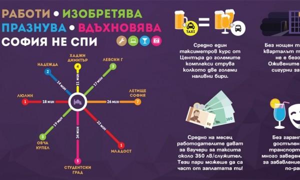 Нощен транспорт в София – повече сигурност, забавление и спестени пари
