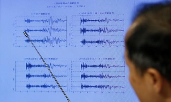 Китай не отчита повишаване на радиацията по границата си