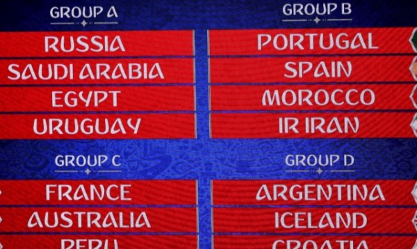Пълната програма на световното първенство