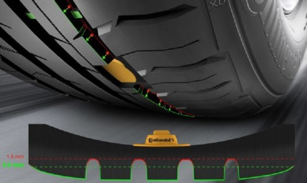 Топ 5: Култовите автомобилни технологии на бъдещето
