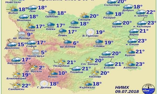 Бурята в НИМХ остава: Без прогноза за времето след 9 август?