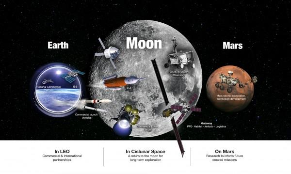 Докъде стигна колонизирането на Космоса? Ще имамe ли нов дом?