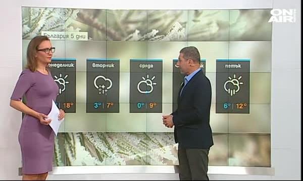 Мартенско време: Днес топло, утре ни чакат валежи