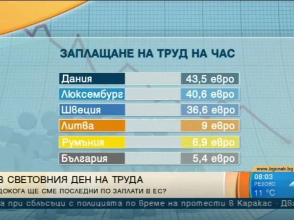 Заплатите в България са най-ниски в целия Европейски съюз. Минималната