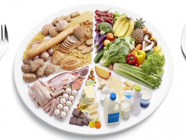 Как изглежда една ваша чиния за обяд или вечеря? Какви
