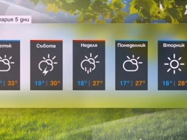 Днес ни очаква променливо време, но все пак слънцето ще
