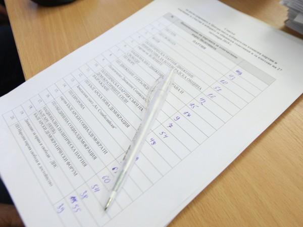 66 партии и коалиции са се регистрирали за местния вот