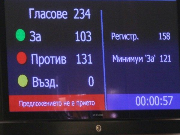 Дебатът по вота на недоверие към кабинета щесе проведе на
