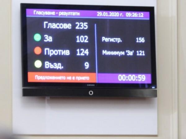 Очаквано вотът на недоверие към правителството, внесен от БСП заради