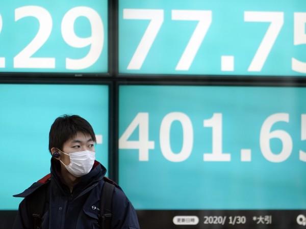 Китайските вируси – защо пазарите останаха изненадани? Историята Ако направим
