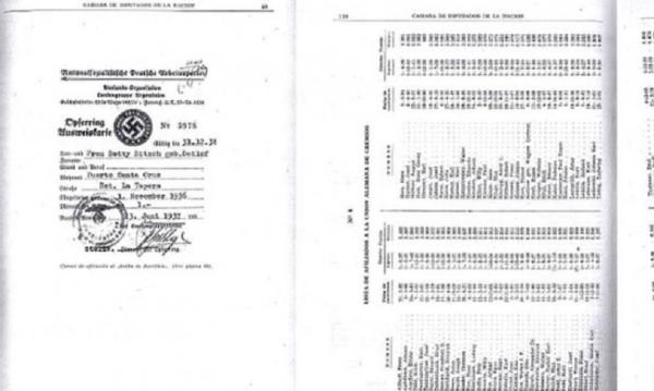 12 хил. нацисти избягали в Аржентина с банкови сметки в Швейцария