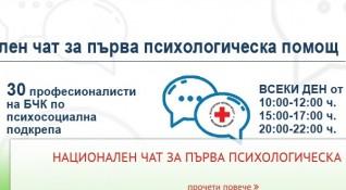 БЧК ще намалява стреса у притеснени хора с чат консултации