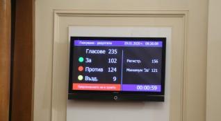 Какво е по-различното при този вот на недоверие на БСП срещу ГЕРБ?