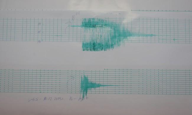 Слабо земетресение край Сандански по обед