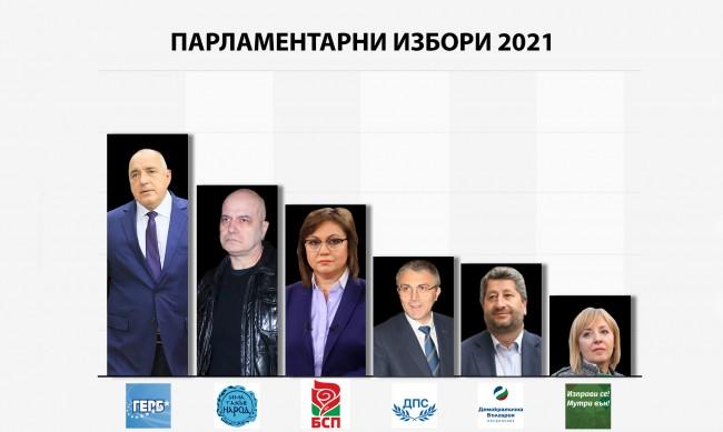 """""""Катимерини"""": Политическата несигурност в България разтревожи Запада"""