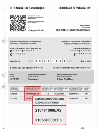 Как да преиздадем сертификата си за ваксинация в европейски формат?